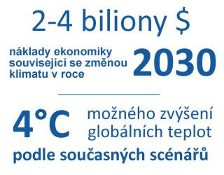 Odolnost vůči změně klimatu v globálně vzájemně provázaném podnikání - 2