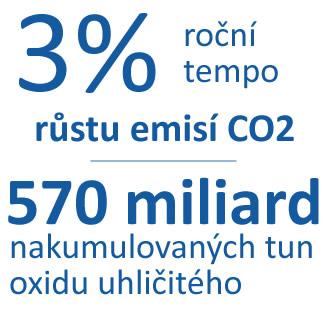 Zachycování a ukládání uhlíku - 2