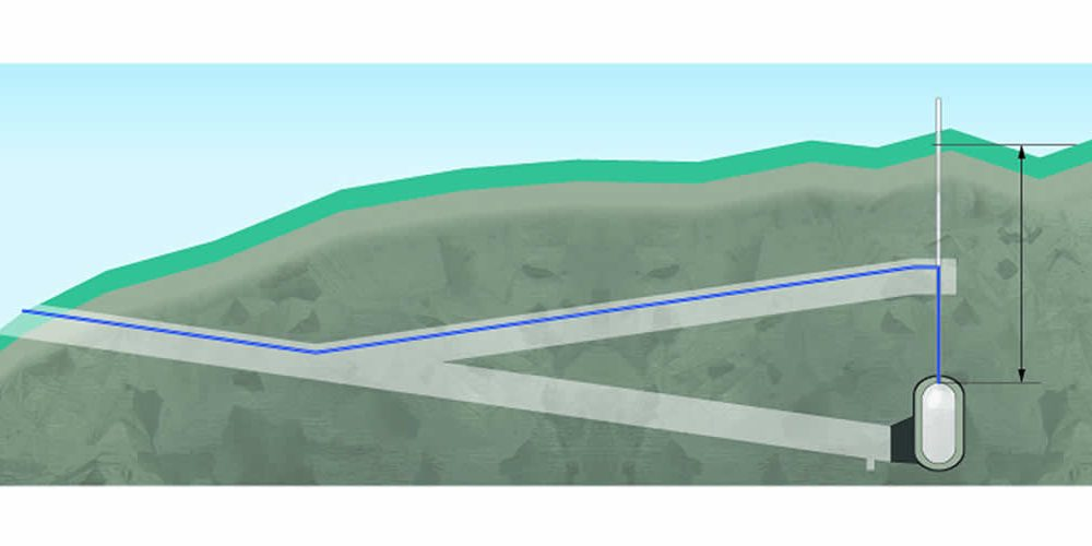 Ve Švédsku začínají práce na zelené jeskyni pro skladování vodíku (anglicky)