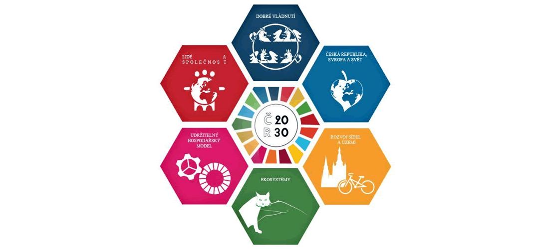 Implementační plán Strategického rámce Česká republika 2030